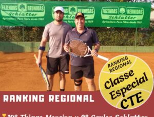 Ranking Regional de Tênis do ITPT & CTE
